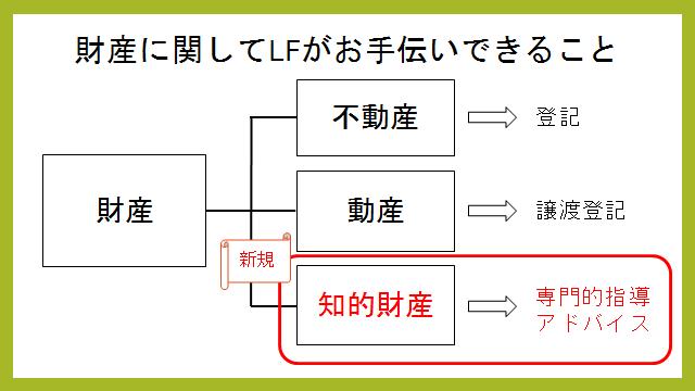財産に関する図.png